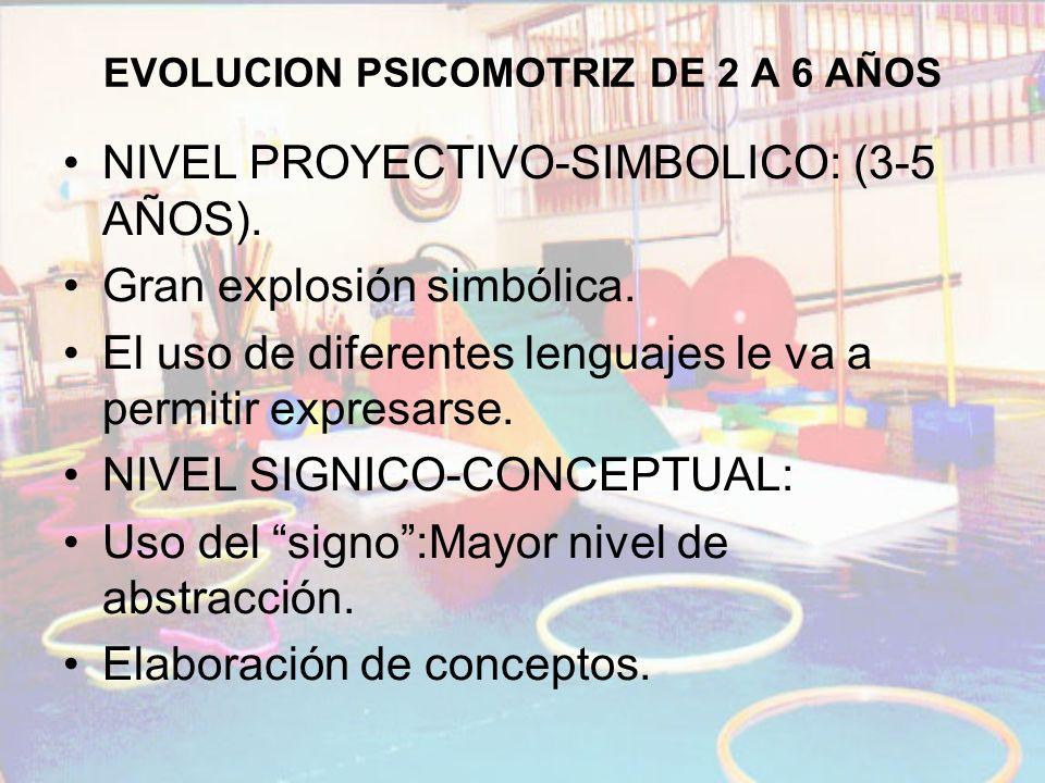 EVOLUCION PSICOMOTRIZ DE 2 A 6 AÑOS NIVEL PROYECTIVO-SIMBOLICO: (3-5 AÑOS). Gran explosión simbólica. El uso de diferentes lenguajes le va a permitir