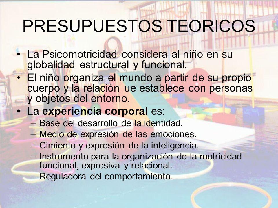 ESQUEMA CORPORAL FUNCIONAL: CONDUCTAS PERCEPTIVOMOTRICES LA ESTRUCTURACION ESPACIO-TEMPORAL.