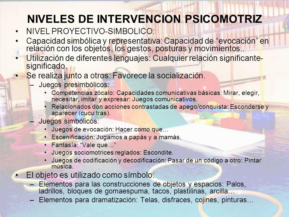 NIVELES DE INTERVENCION PSICOMOTRIZ NIVEL PROYECTIVO-SIMBOLICO: Capacidad simbólica y representativa: Capacidad de evocación en relación con los objet