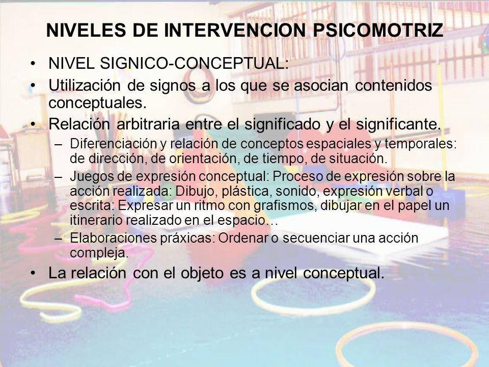NIVELES DE INTERVENCION PSICOMOTRIZ NIVEL SIGNICO-CONCEPTUAL: Utilización de signos a los que se asocian contenidos conceptuales. Relación arbitraria