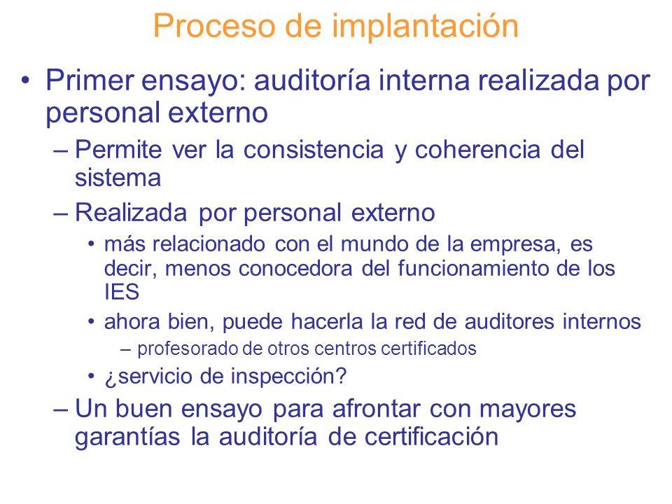 Diapositiva 102 Proceso de implantación Primer ensayo: auditoría interna realizada por personal externo –Permite ver la consistencia y coherencia del