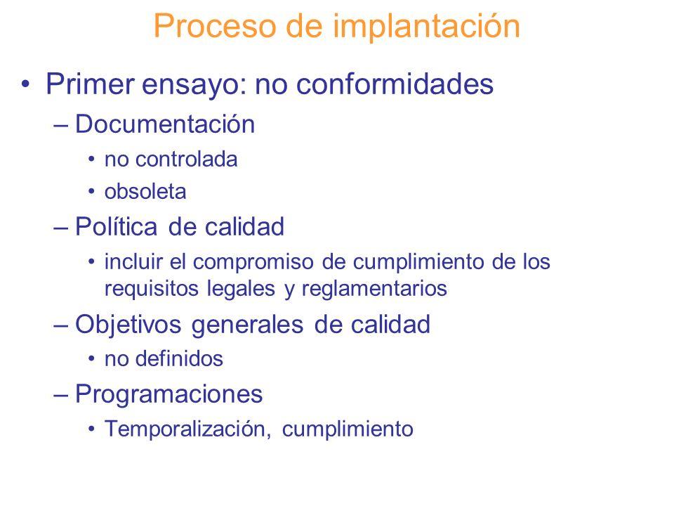 Diapositiva 103 Proceso de implantación Primer ensayo: no conformidades –Documentación no controlada obsoleta –Política de calidad incluir el compromi