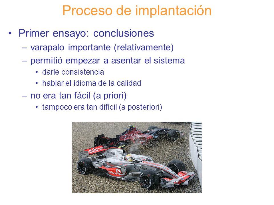 Diapositiva 105 Proceso de implantación Primer ensayo: conclusiones –varapalo importante (relativamente) –permitió empezar a asentar el sistema darle