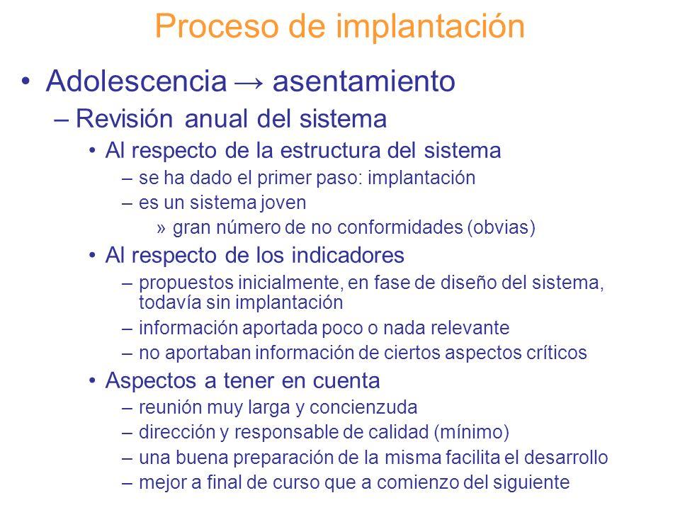 Diapositiva 107 Proceso de implantación Adolescencia asentamiento –Revisión anual del sistema Al respecto de la estructura del sistema –se ha dado el