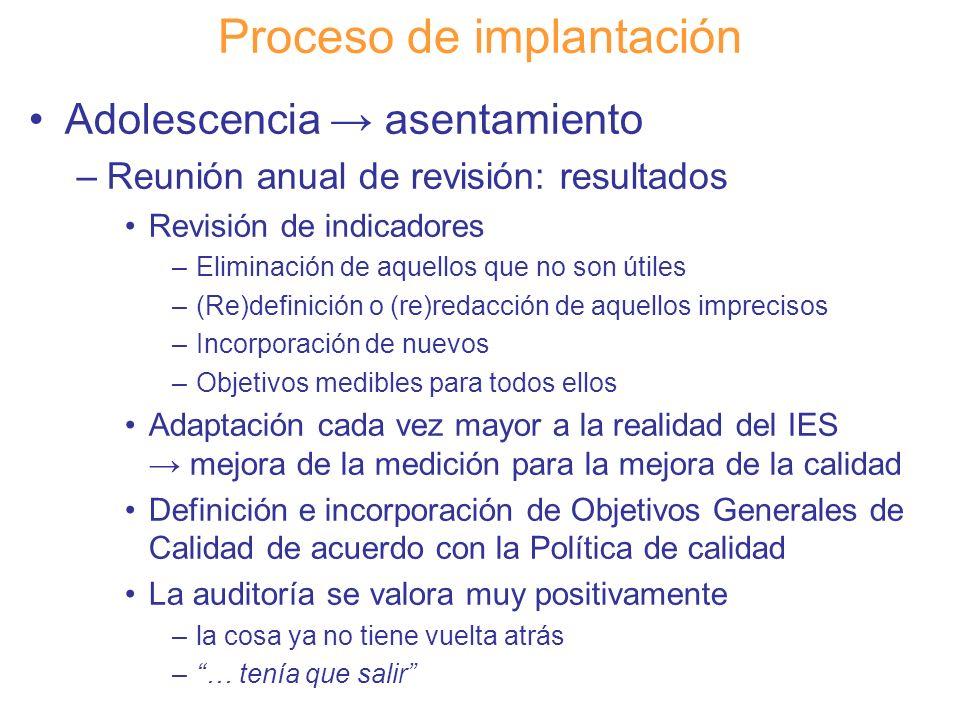 Diapositiva 108 Proceso de implantación Adolescencia asentamiento –Reunión anual de revisión: resultados Revisión de indicadores –Eliminación de aquel