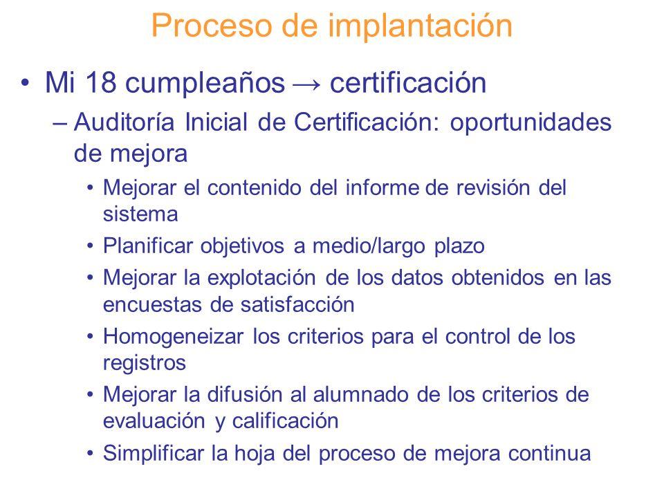 Diapositiva 115 Proceso de implantación Mi 18 cumpleaños certificación –Auditoría Inicial de Certificación: oportunidades de mejora Mejorar el conteni