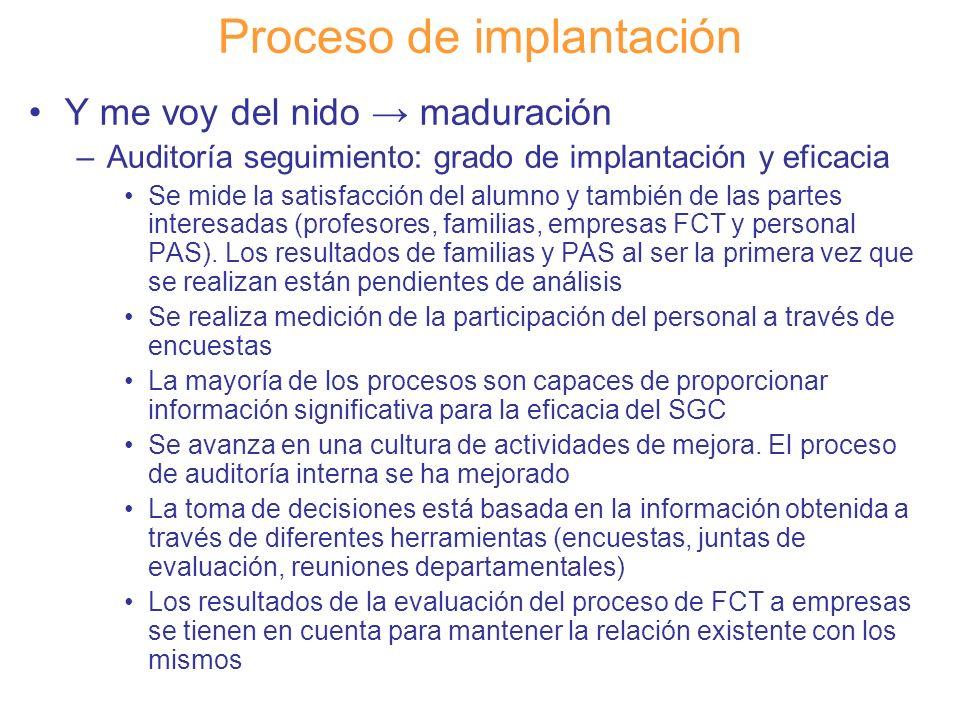 Diapositiva 117 Proceso de implantación Y me voy del nido maduración –Auditoría seguimiento: grado de implantación y eficacia Se mide la satisfacción