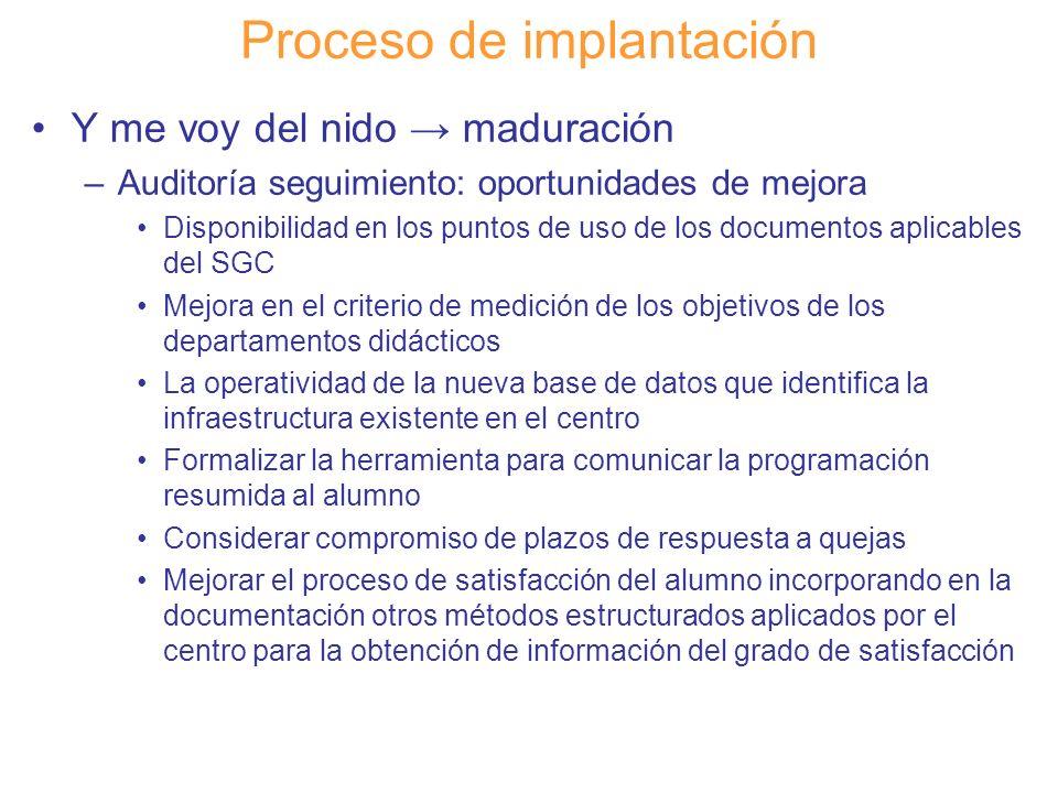 Diapositiva 119 Proceso de implantación Y me voy del nido maduración –Auditoría seguimiento: oportunidades de mejora Disponibilidad en los puntos de u
