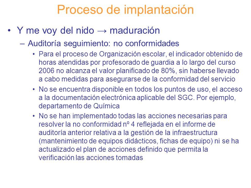 Diapositiva 120 Proceso de implantación Y me voy del nido maduración –Auditoría seguimiento: no conformidades Para el proceso de Organización escolar,