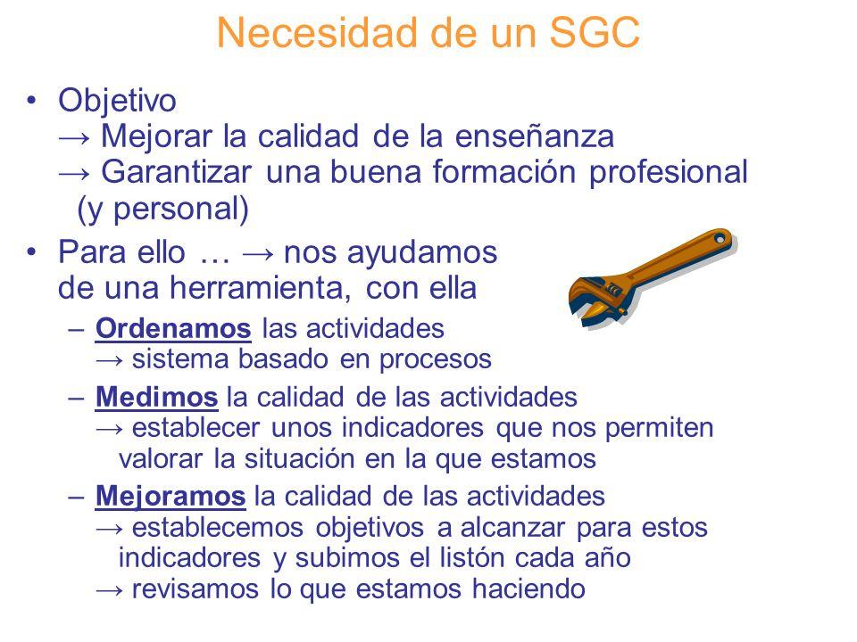 Diapositiva 26 Necesidad de un SGC Objetivo Mejorar la calidad de la enseñanza Garantizar una buena formación profesional (y personal) Para ello … nos