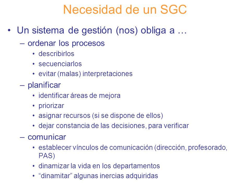 Diapositiva 27 Necesidad de un SGC Un sistema de gestión (nos) obliga a … –ordenar los procesos describirlos secuenciarlos evitar (malas) interpretaci