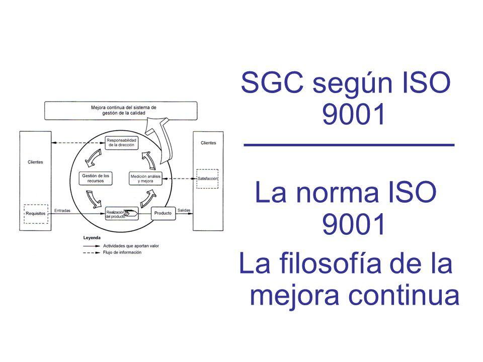 Diapositiva 37 SGC según ISO 9001 La norma ISO 9001 La filosofía de la mejora continua