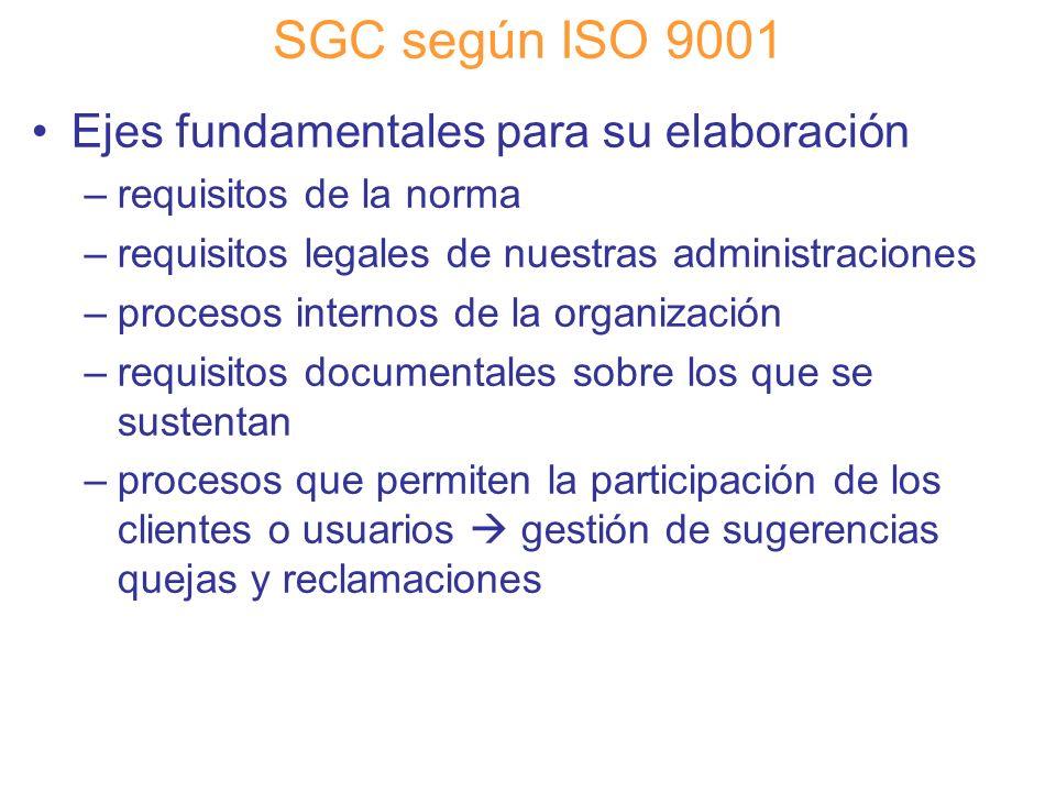 Diapositiva 44 SGC según ISO 9001 Ejes fundamentales para su elaboración –requisitos de la norma –requisitos legales de nuestras administraciones –pro