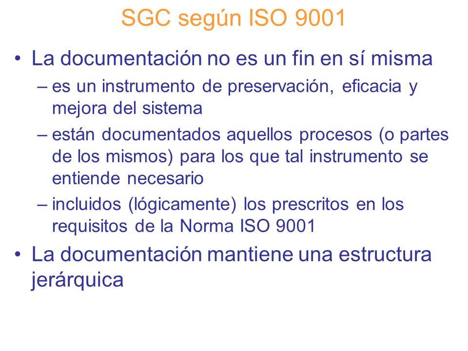 Diapositiva 45 SGC según ISO 9001 La documentación no es un fin en sí misma –es un instrumento de preservación, eficacia y mejora del sistema –están d