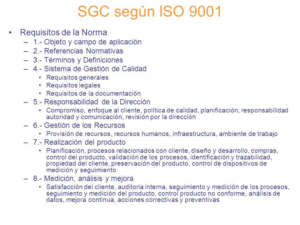 Diapositiva 46 SGC según ISO 9001 Requisitos de la Norma –1.- Objeto y campo de aplicación –2.- Referencias Normativas –3.- Términos y Definiciones –4