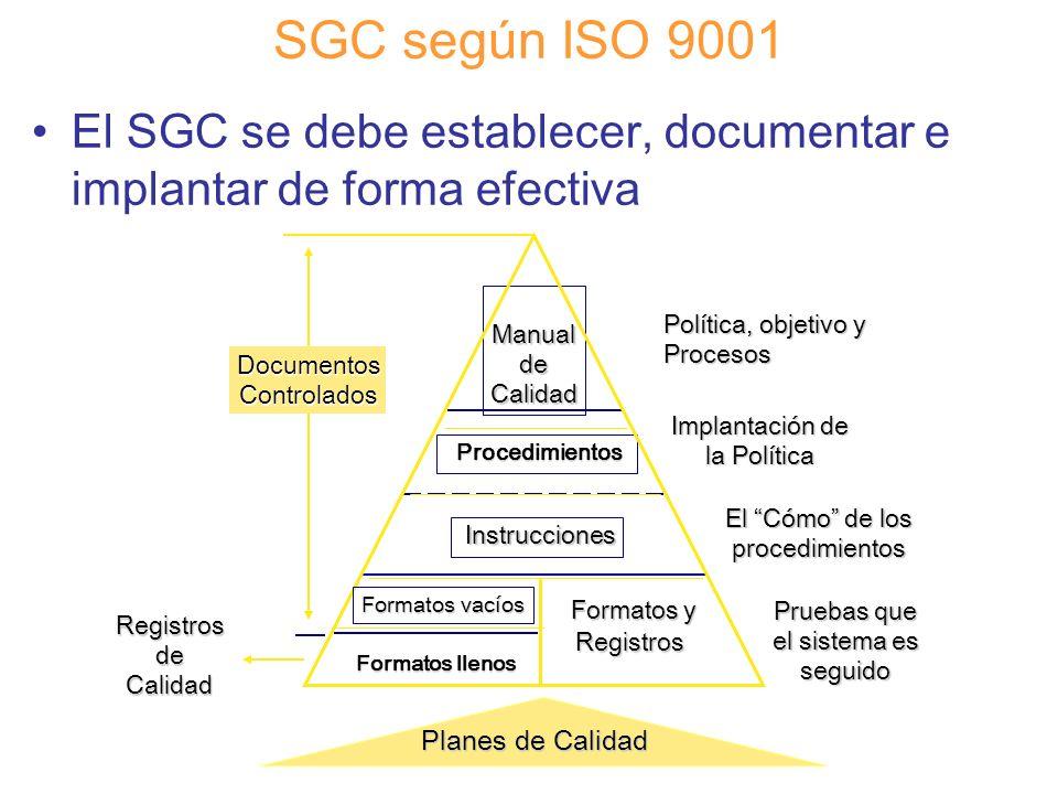 Diapositiva 48 Planes de Calidad ManualdeCalidad Procedimientos Instrucciones Formatos y Registros Formatos llenos DocumentosControlados RegistrosdeCa