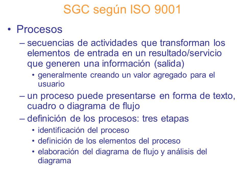 Diapositiva 50 SGC según ISO 9001 Procesos –secuencias de actividades que transforman los elementos de entrada en un resultado/servicio que generen un