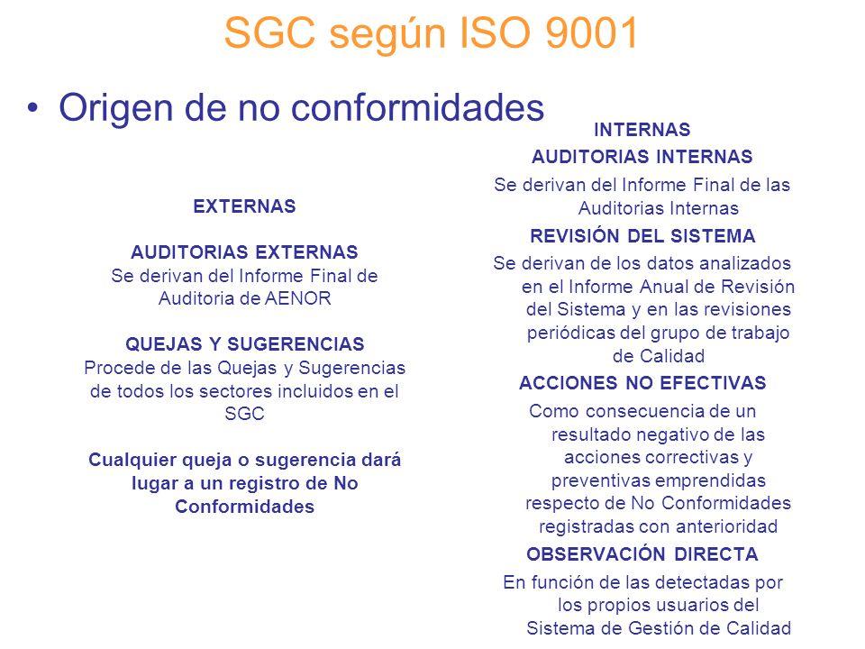 Diapositiva 59 SGC según ISO 9001 Origen de no conformidades INTERNAS AUDITORIAS INTERNAS Se derivan del Informe Final de las Auditorias Internas REVI