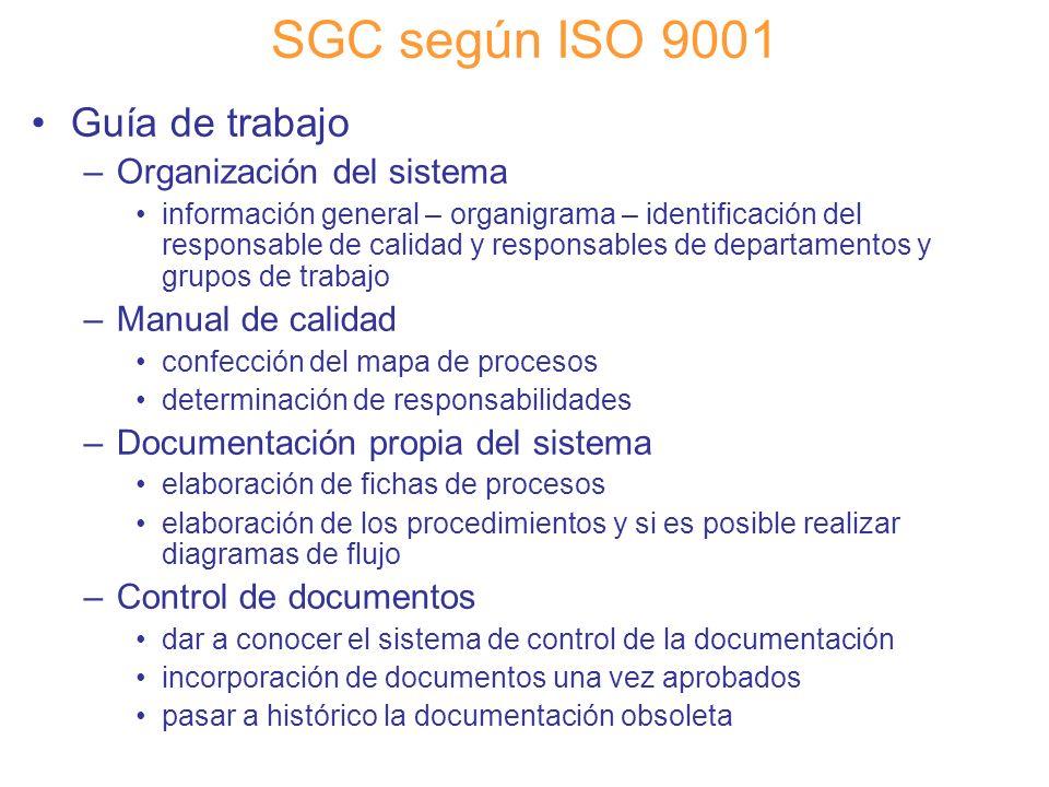 Diapositiva 61 SGC según ISO 9001 Guía de trabajo –Organización del sistema información general – organigrama – identificación del responsable de cali