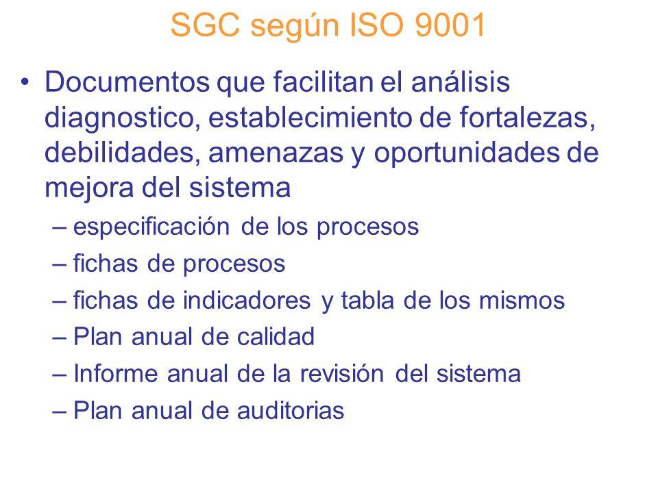Diapositiva 63 SGC según ISO 9001 Documentos que facilitan el análisis diagnostico, establecimiento de fortalezas, debilidades, amenazas y oportunidad