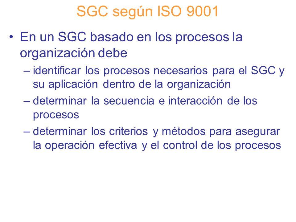 Diapositiva 64 SGC según ISO 9001 En un SGC basado en los procesos la organización debe –identificar los procesos necesarios para el SGC y su aplicaci
