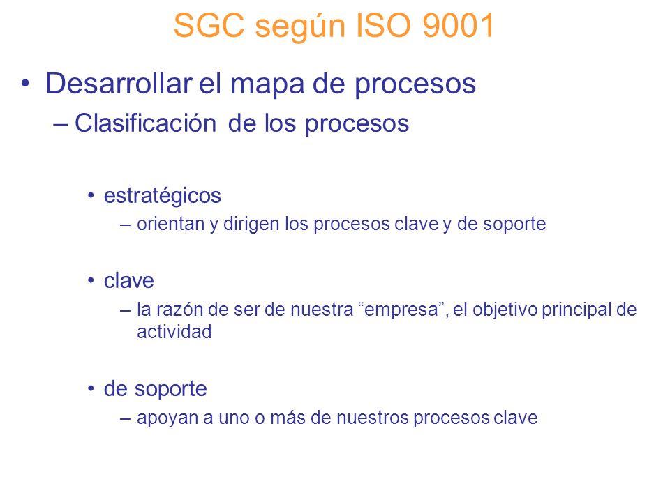 Diapositiva 65 SGC según ISO 9001 Desarrollar el mapa de procesos –Clasificación de los procesos estratégicos –orientan y dirigen los procesos clave y