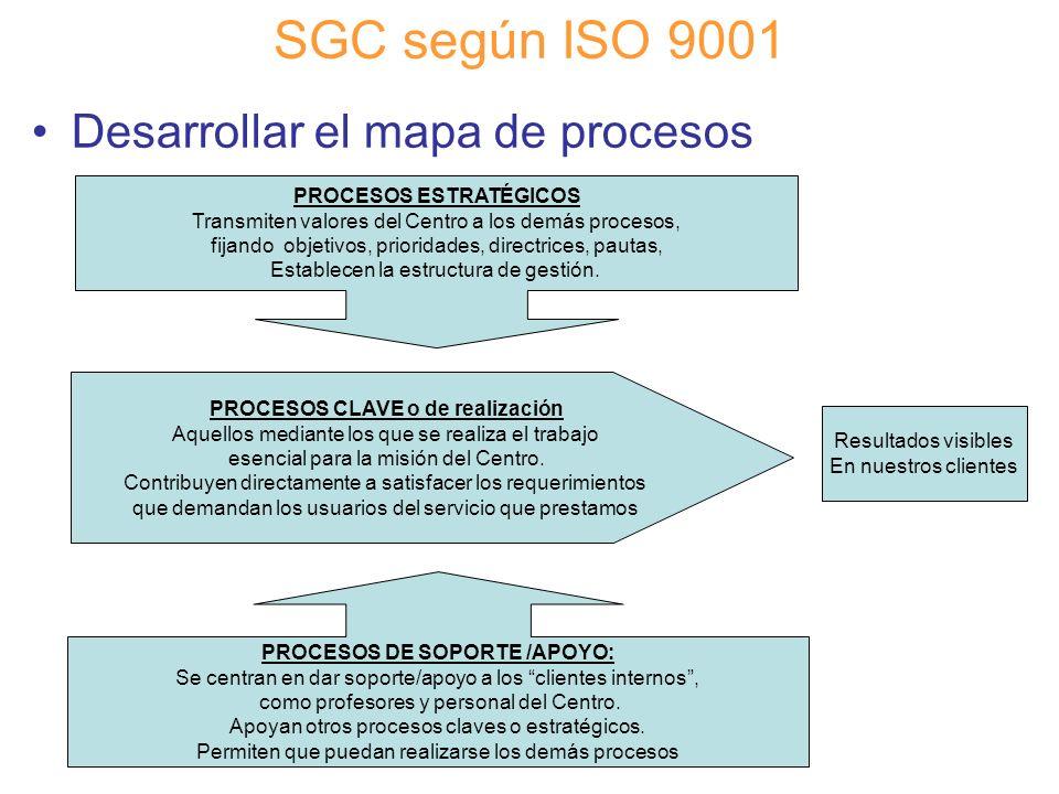 Diapositiva 66 SGC según ISO 9001 Desarrollar el mapa de procesos PROCESOS ESTRATÉGICOS Transmiten valores del Centro a los demás procesos, fijando ob