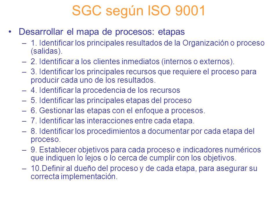 Diapositiva 67 SGC según ISO 9001 Desarrollar el mapa de procesos: etapas –1. Identificar los principales resultados de la Organización o proceso (sal