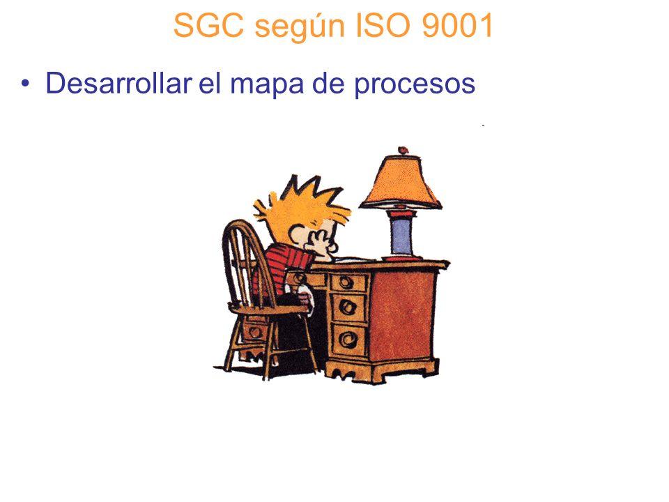 Diapositiva 68 SGC según ISO 9001 Desarrollar el mapa de procesos
