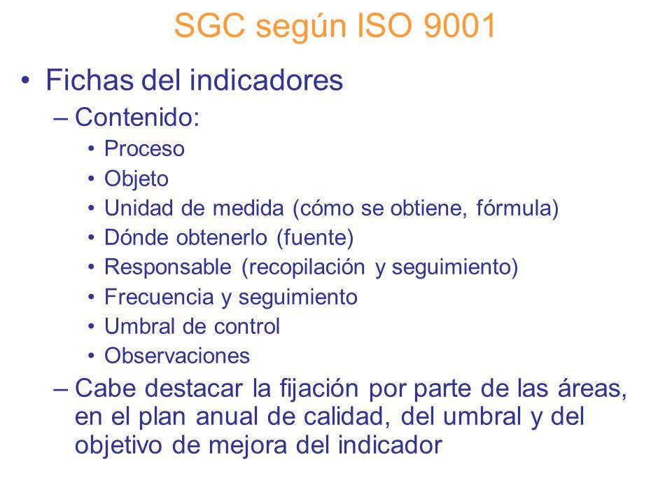 Diapositiva 72 SGC según ISO 9001 Fichas del indicadores –Contenido: Proceso Objeto Unidad de medida (cómo se obtiene, fórmula) Dónde obtenerlo (fuent
