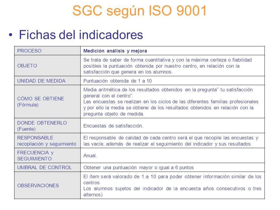 Diapositiva 73 SGC según ISO 9001 Fichas del indicadores PROCESOMedición análisis y mejora OBJETO Se trata de saber de forma cuantitativa y con la máx