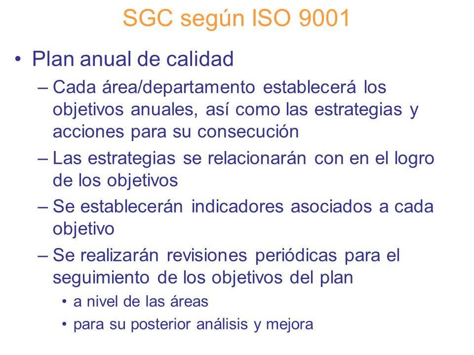 Diapositiva 79 SGC según ISO 9001 Plan anual de calidad –Cada área/departamento establecerá los objetivos anuales, así como las estrategias y acciones