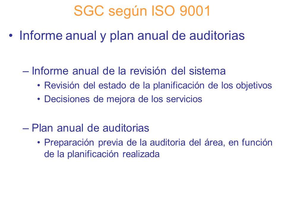 Diapositiva 80 SGC según ISO 9001 Informe anual y plan anual de auditorias –Informe anual de la revisión del sistema Revisión del estado de la planifi