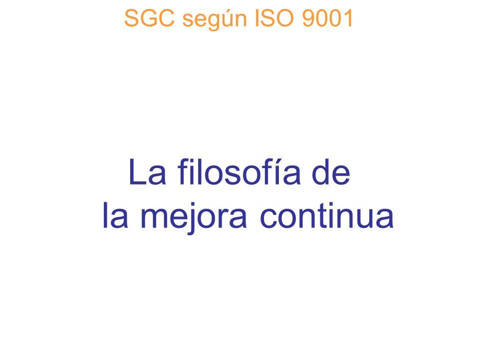 Diapositiva 83 SGC según ISO 9001 La filosofía de la mejora continua