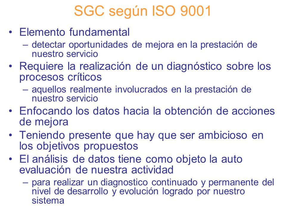 Diapositiva 84 SGC según ISO 9001 Elemento fundamental –detectar oportunidades de mejora en la prestación de nuestro servicio Requiere la realización