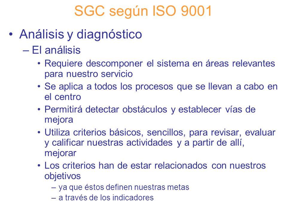 Diapositiva 86 SGC según ISO 9001 Análisis y diagnóstico –El análisis Requiere descomponer el sistema en áreas relevantes para nuestro servicio Se apl
