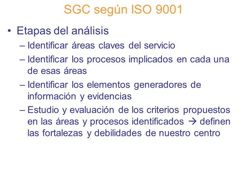 Diapositiva 88 SGC según ISO 9001 Etapas del análisis –Identificar áreas claves del servicio –Identificar los procesos implicados en cada una de esas
