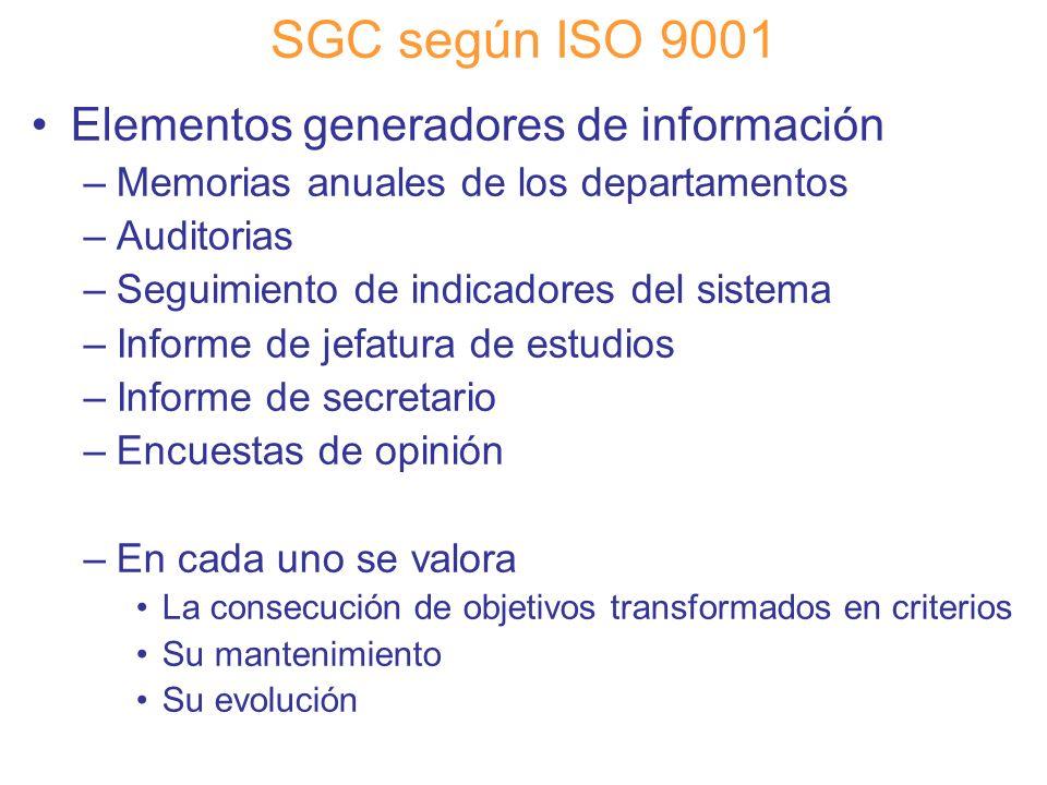 Diapositiva 89 SGC según ISO 9001 Elementos generadores de información –Memorias anuales de los departamentos –Auditorias –Seguimiento de indicadores