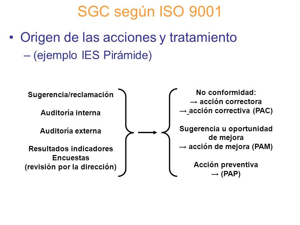 Diapositiva 90 SGC según ISO 9001 Origen de las acciones y tratamiento –(ejemplo IES Pirámide) Sugerencia/reclamación Auditoría interna Auditoría exte