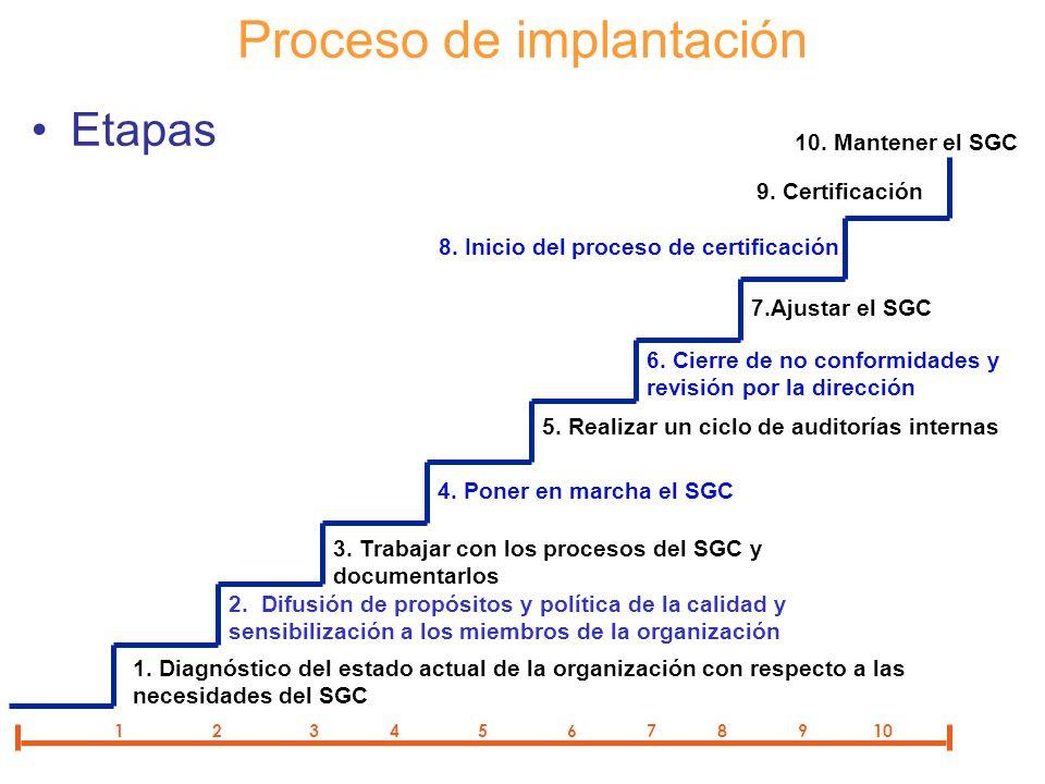 Diapositiva 95 12345678910 1. Diagnóstico del estado actual de la organización con respecto a las necesidades del SGC 2. Difusión de propósitos y polí