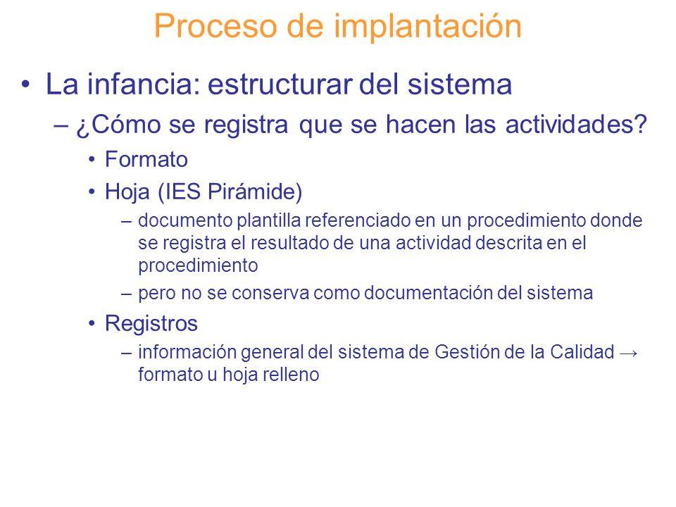Diapositiva 99 Proceso de implantación La infancia: estructurar del sistema –¿Cómo se registra que se hacen las actividades? Formato Hoja (IES Pirámid