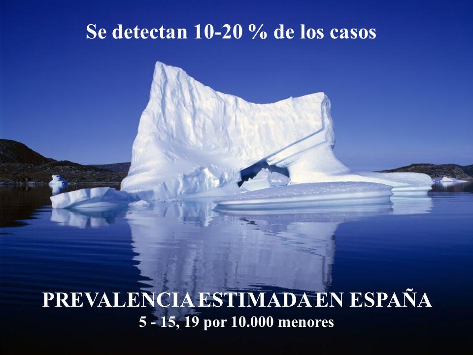 Prevención del maltrato infantil5 Se detectan 10-20 % de los casos PREVALENCIA ESTIMADA EN ESPAÑA 5 - 15, 19 por 10.000 menores