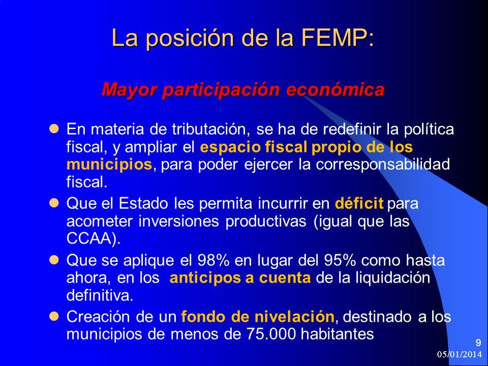 05/01/2014 9 La posición de la FEMP: Mayor participación económica En materia de tributación, se ha de redefinir la política fiscal, y ampliar el espacio fiscal propio de los municipios, para poder ejercer la corresponsabilidad fiscal.