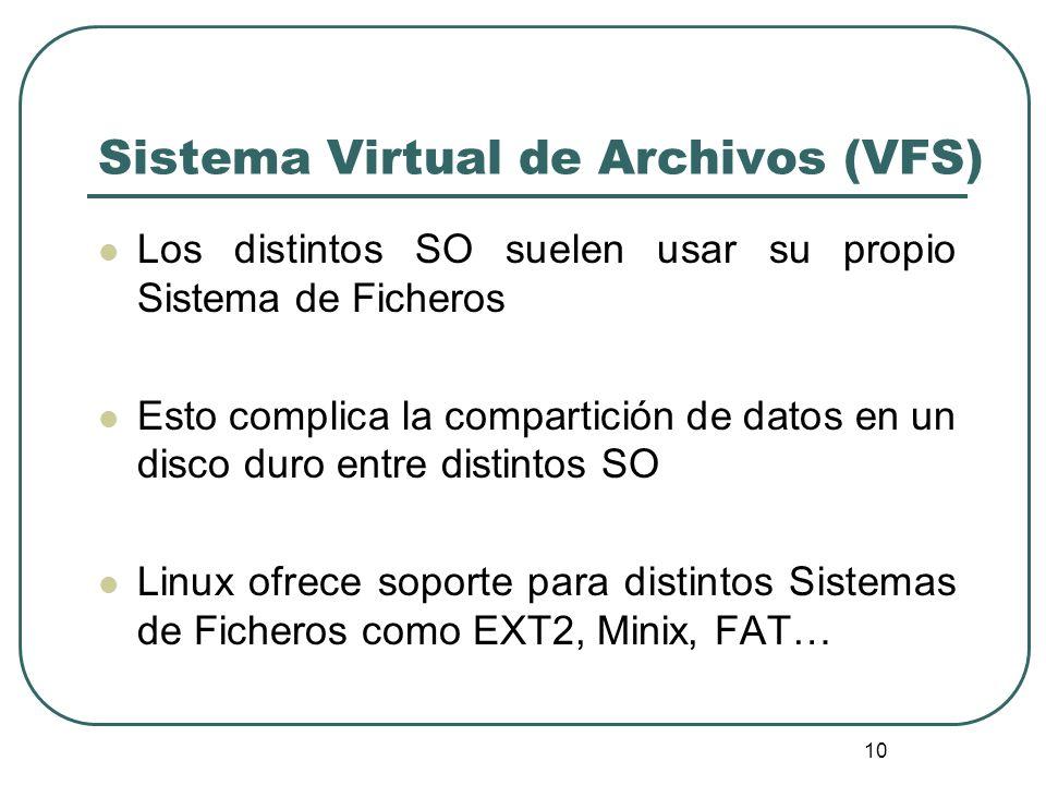 10 Sistema Virtual de Archivos (VFS) Los distintos SO suelen usar su propio Sistema de Ficheros Esto complica la compartición de datos en un disco dur