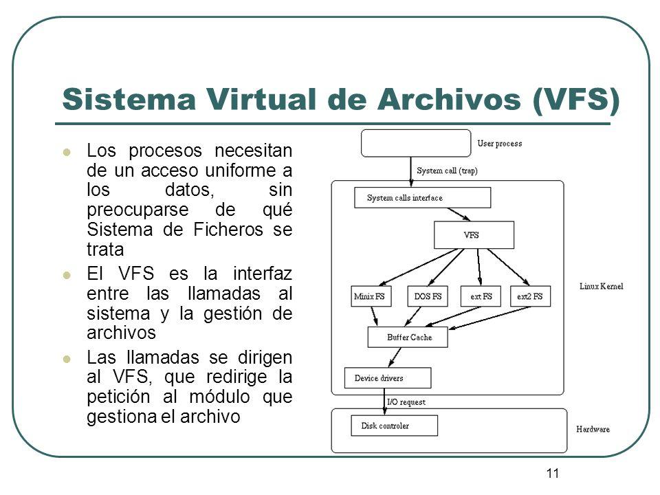 11 Los procesos necesitan de un acceso uniforme a los datos, sin preocuparse de qué Sistema de Ficheros se trata El VFS es la interfaz entre las llama