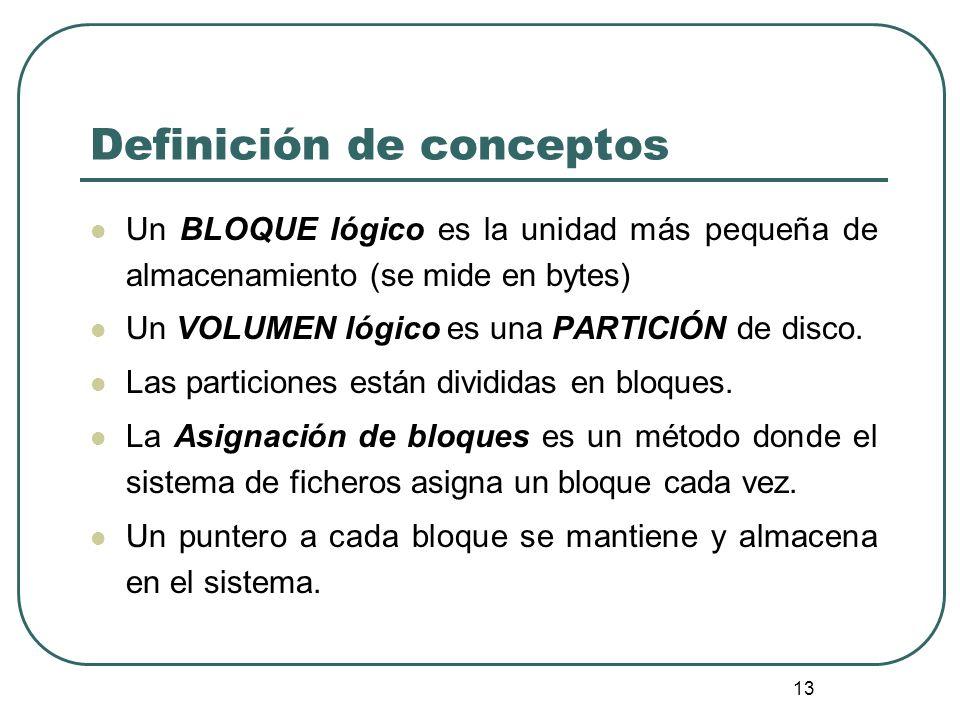 13 Definición de conceptos Un BLOQUE lógico es la unidad más pequeña de almacenamiento (se mide en bytes) Un VOLUMEN lógico es una PARTICIÓN de disco.