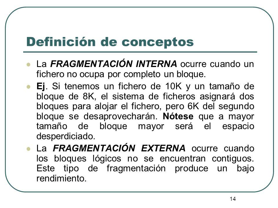 14 Definición de conceptos La FRAGMENTACIÓN INTERNA ocurre cuando un fichero no ocupa por completo un bloque. Ej. Si tenemos un fichero de 10K y un ta