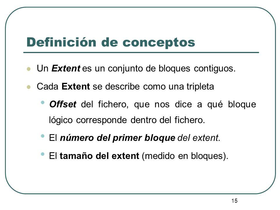 15 Definición de conceptos Un Extent es un conjunto de bloques contiguos. Cada Extent se describe como una tripleta Offset del fichero, que nos dice a