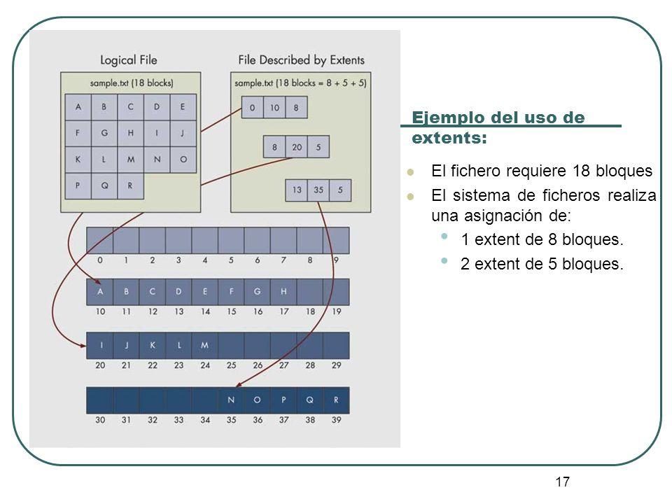 17 El fichero requiere 18 bloques El sistema de ficheros realiza una asignación de: 1 extent de 8 bloques. 2 extent de 5 bloques. Ejemplo del uso de e