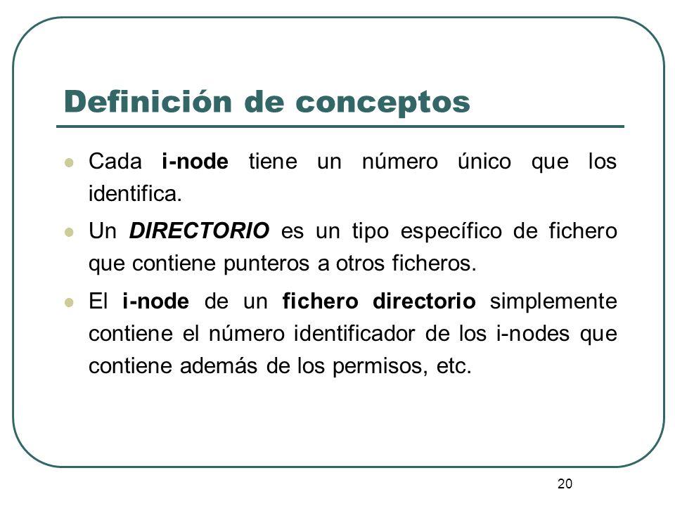 20 Definición de conceptos Cada i-node tiene un número único que los identifica. Un DIRECTORIO es un tipo específico de fichero que contiene punteros